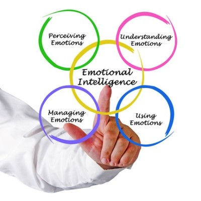 Coaching And Emotional Intelligence